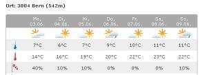7-Tage-Wetter-Bern