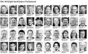 Gewählte Parlament Köniz Wahlen 2013