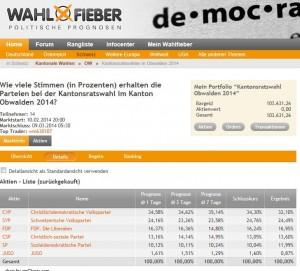 Resultat-Kantonsratswahlen-Obwalden-2014