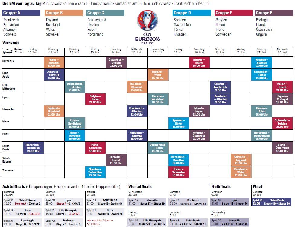 Spielplan Fussball-EM 2016