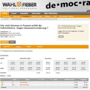 Wahlbörse Volksinitiative gegen Masseneinwanderung
