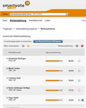 Smartvote-Wahlempfehlung für die Gemeinderatswahlen Köniz 2013